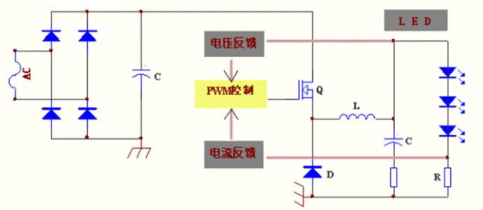 LED驱动方案