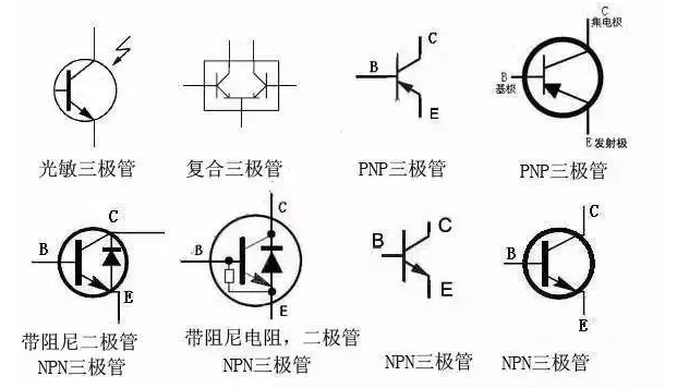 san极管作wei核xin电子元件,如何快速判断其极性和类xing?